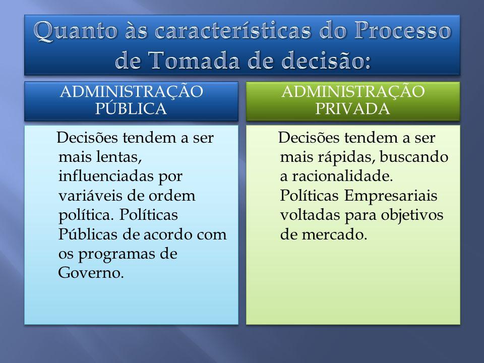 ADMINISTRAÇÃO PÚBLICA ADMINISTRAÇÃO PRIVADA Decisões tendem a ser mais lentas, influenciadas por variáveis de ordem política.