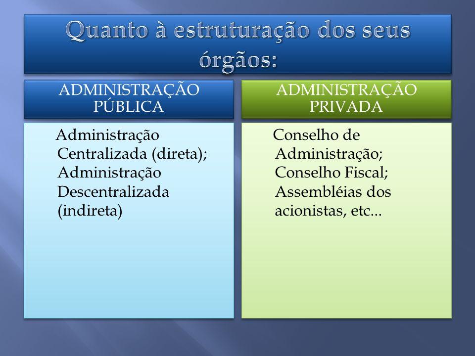 ADMINISTRAÇÃO PÚBLICA ADMINISTRAÇÃO PRIVADA Administração Centralizada (direta); Administração Descentralizada (indireta) Administração Centralizada (direta); Administração Descentralizada (indireta) Conselho de Administração; Conselho Fiscal; Assembléias dos acionistas, etc...