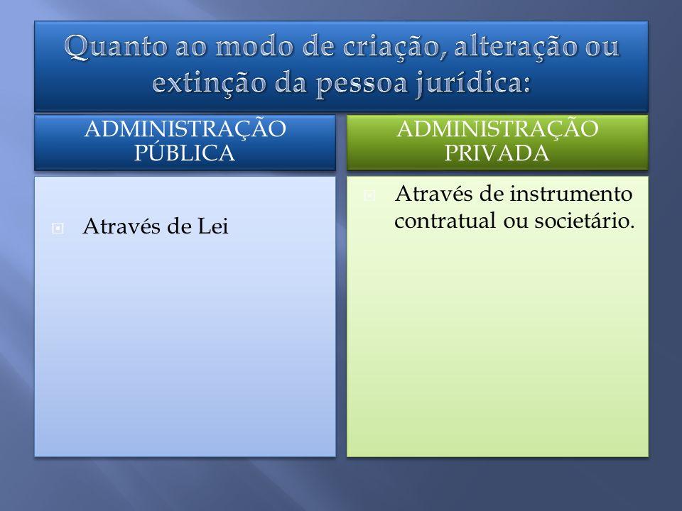 ADMINISTRAÇÃO PÚBLICA ADMINISTRAÇÃO PRIVADA Através de Lei Através de instrumento contratual ou societário.