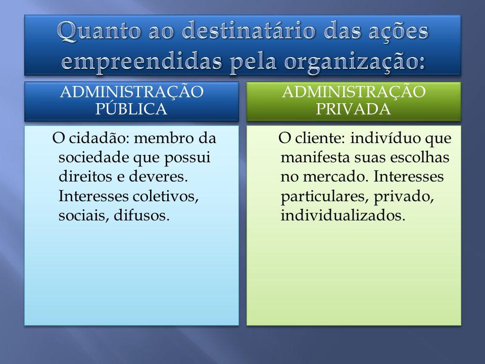 ADMINISTRAÇÃO PÚBLICA ADMINISTRAÇÃO PRIVADA Controle político, por meio de eleições periódicas dos governantes.
