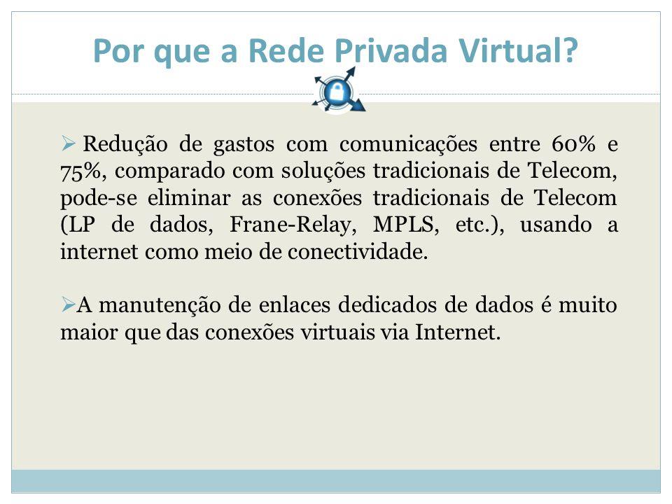 Por que a Rede Privada Virtual? Redução de gastos com comunicações entre 60% e 75%, comparado com soluções tradicionais de Telecom, pode-se eliminar a