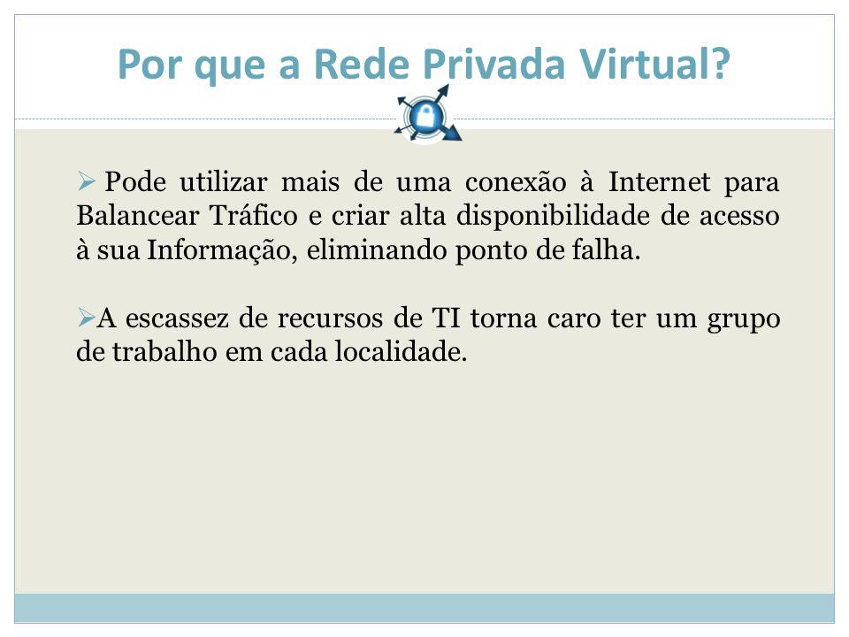 Por que a Rede Privada Virtual? Pode utilizar mais de uma conexão à Internet para Balancear Tráfico e criar alta disponibilidade de acesso à sua Infor