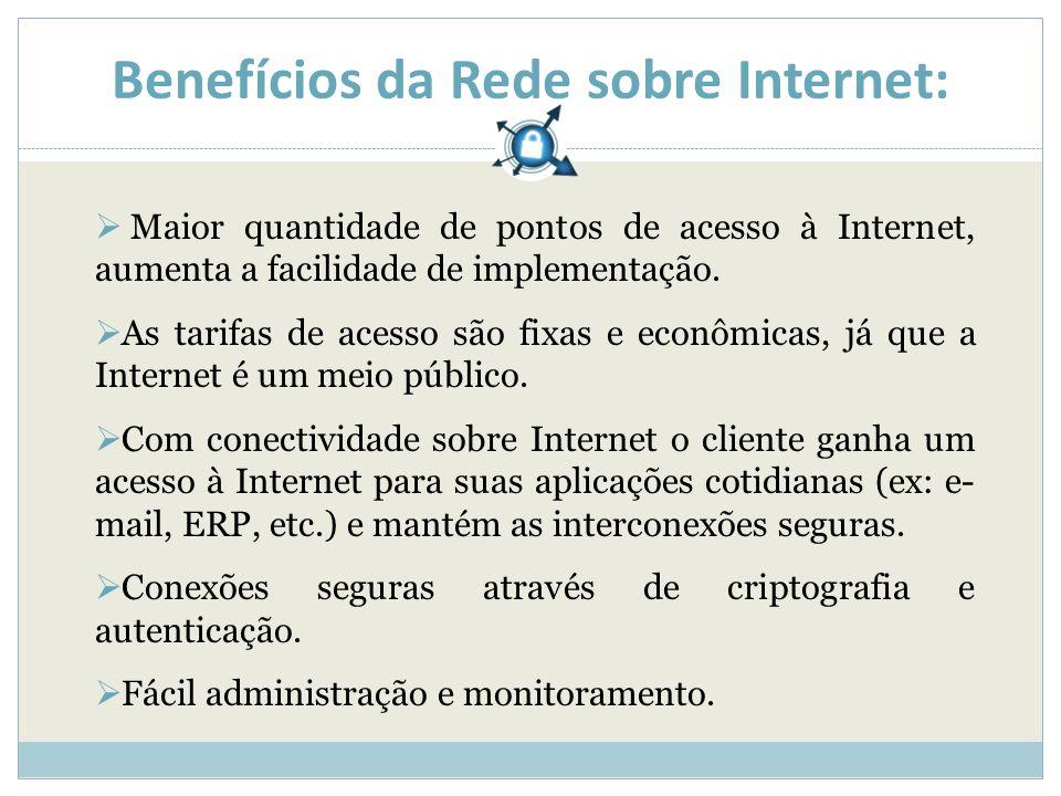 Benefícios da Rede sobre Internet: Maior quantidade de pontos de acesso à Internet, aumenta a facilidade de implementação. As tarifas de acesso são fi