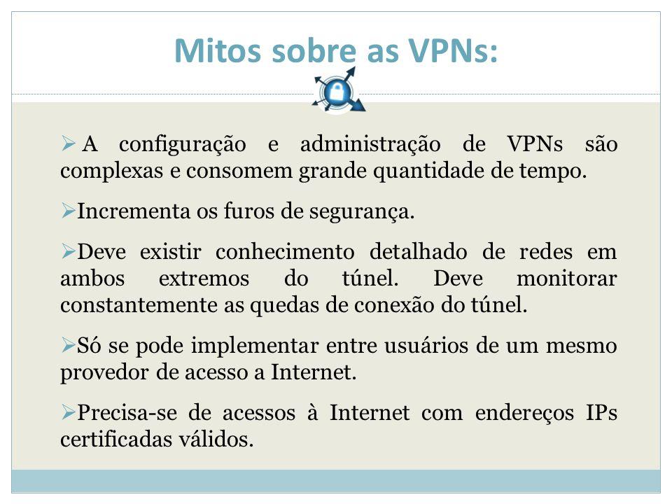 Mitos sobre as VPNs: A configuração e administração de VPNs são complexas e consomem grande quantidade de tempo. Incrementa os furos de segurança. Dev