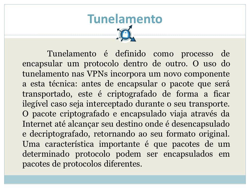 Tunelamento Tunelamento é definido como processo de encapsular um protocolo dentro de outro. O uso do tunelamento nas VPNs incorpora um novo component