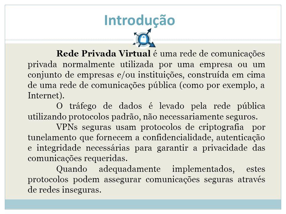 Introdução Rede Privada Virtual é uma rede de comunicações privada normalmente utilizada por uma empresa ou um conjunto de empresas e/ou instituições, construída em cima de uma rede de comunicações pública (como por exemplo, a Internet).