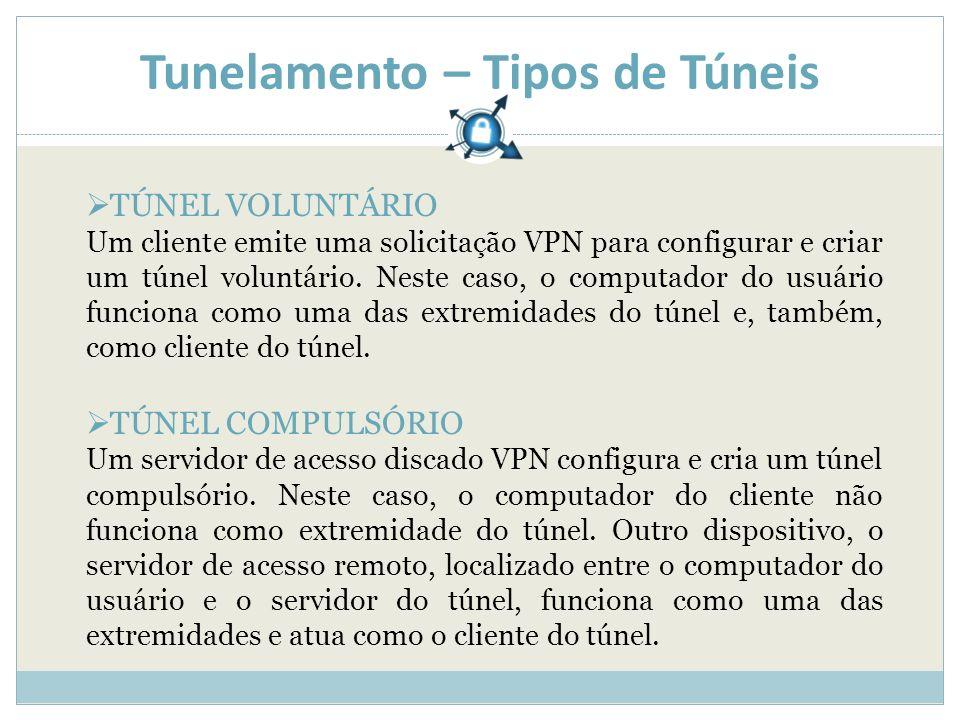 Tunelamento – Tipos de Túneis TÚNEL VOLUNTÁRIO Um cliente emite uma solicitação VPN para configurar e criar um túnel voluntário. Neste caso, o computa