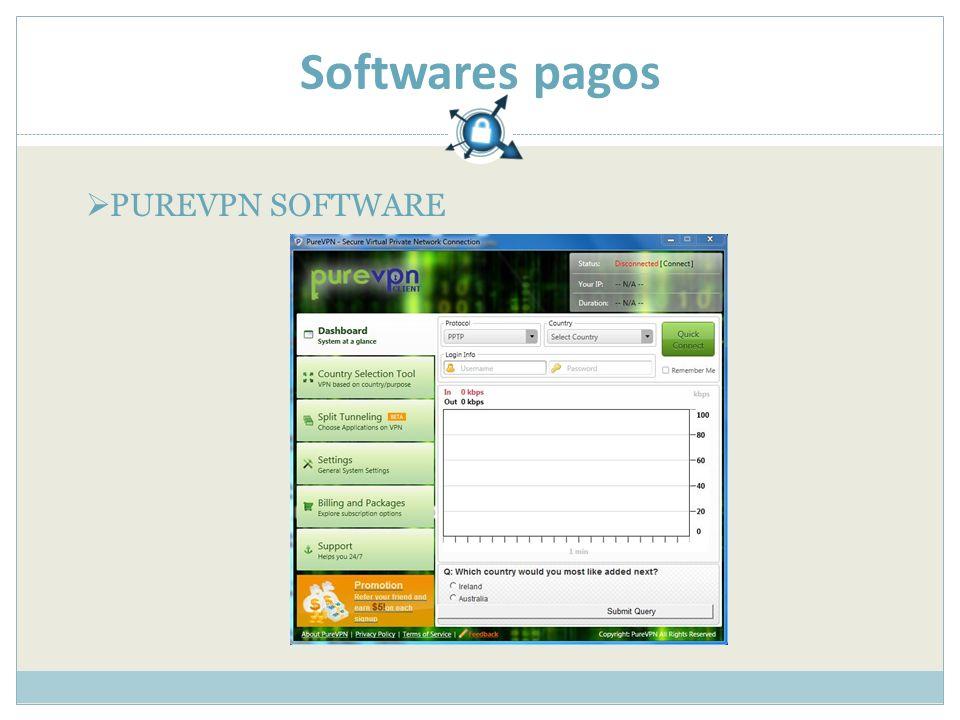 Softwares pagos PUREVPN SOFTWARE