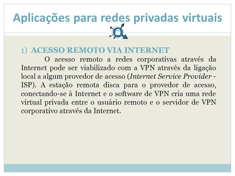 Aplicações para redes privadas virtuais 1) ACESSO REMOTO VIA INTERNET O acesso remoto a redes corporativas através da Internet pode ser viabilizado com a VPN através da ligação local a algum provedor de acesso (Internet Service Provider - ISP).