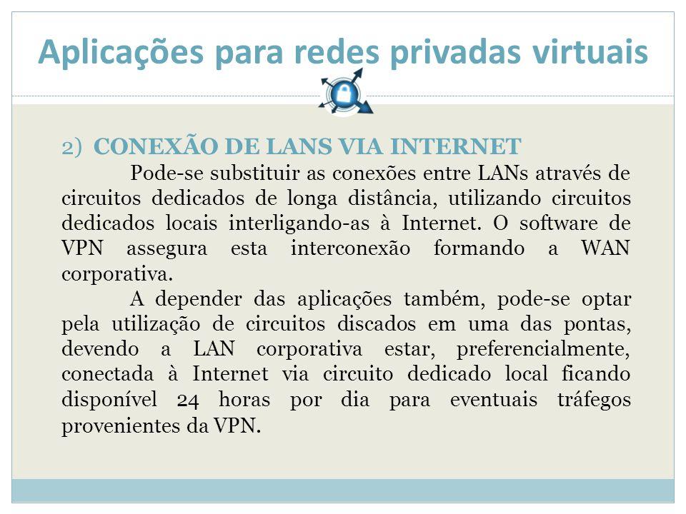 Aplicações para redes privadas virtuais 2) CONEXÃO DE LANS VIA INTERNET Pode-se substituir as conexões entre LANs através de circuitos dedicados de longa distância, utilizando circuitos dedicados locais interligando-as à Internet.