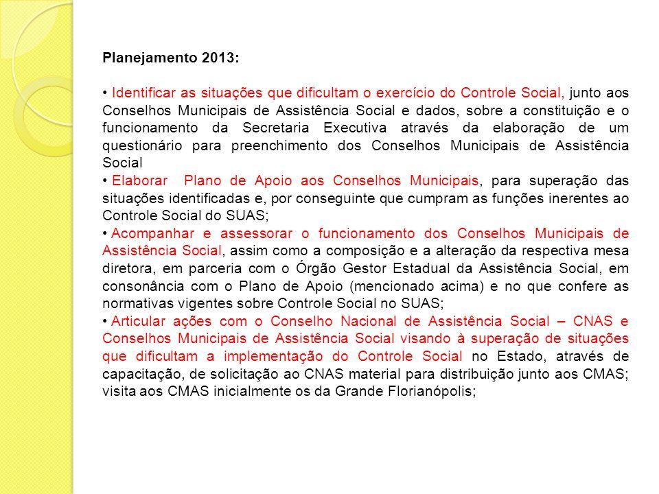 Planejamento 2013: Identificar as situações que dificultam o exercício do Controle Social, junto aos Conselhos Municipais de Assistência Social e dado