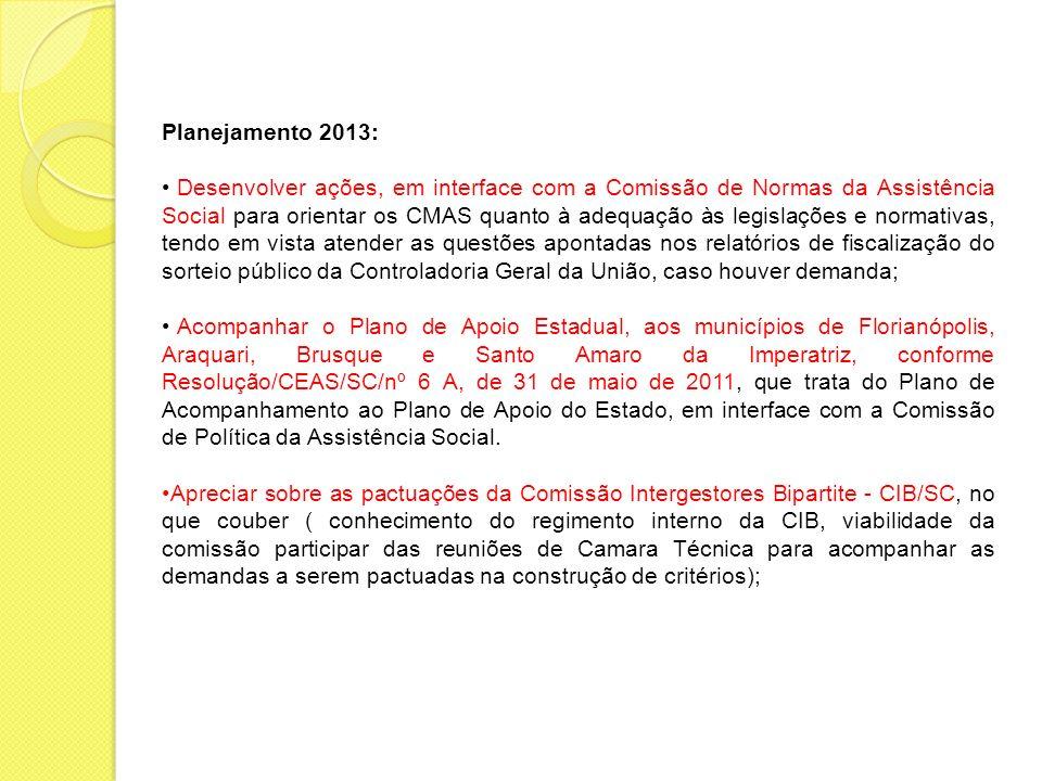 Planejamento 2013: Desenvolver ações, em interface com a Comissão de Normas da Assistência Social para orientar os CMAS quanto à adequação às legislaç