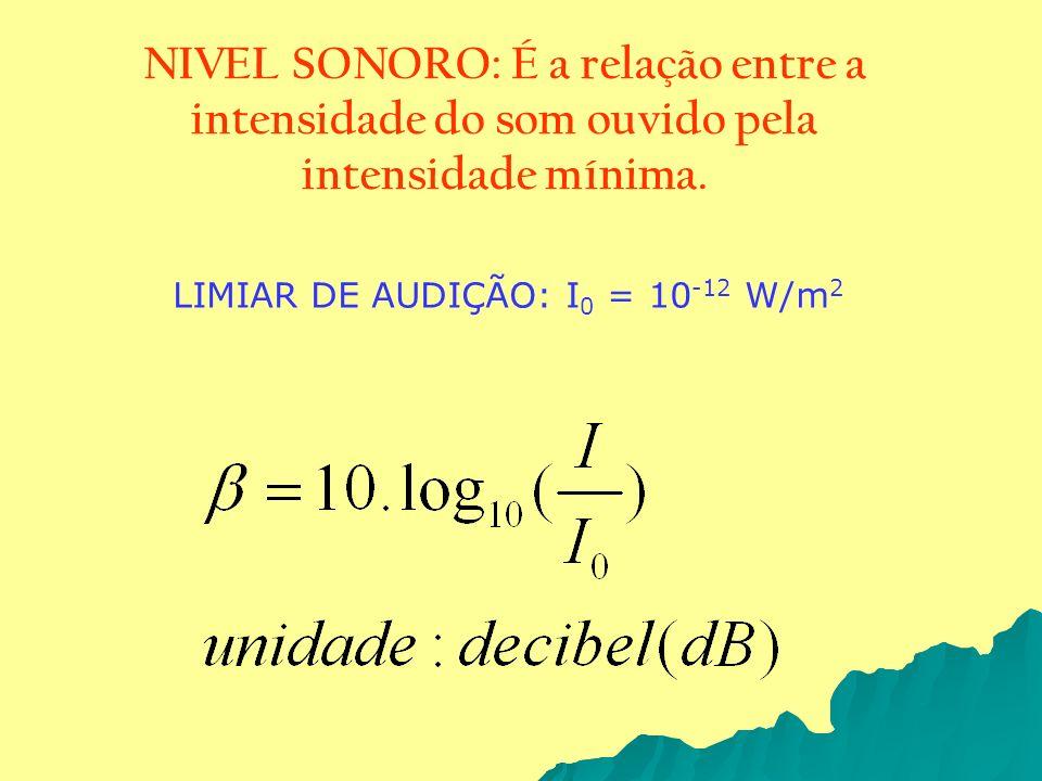 NIVEL SONORO: É a relação entre a intensidade do som ouvido pela intensidade mínima. LIMIAR DE AUDIÇÃO: I 0 = 10 -12 W/m 2