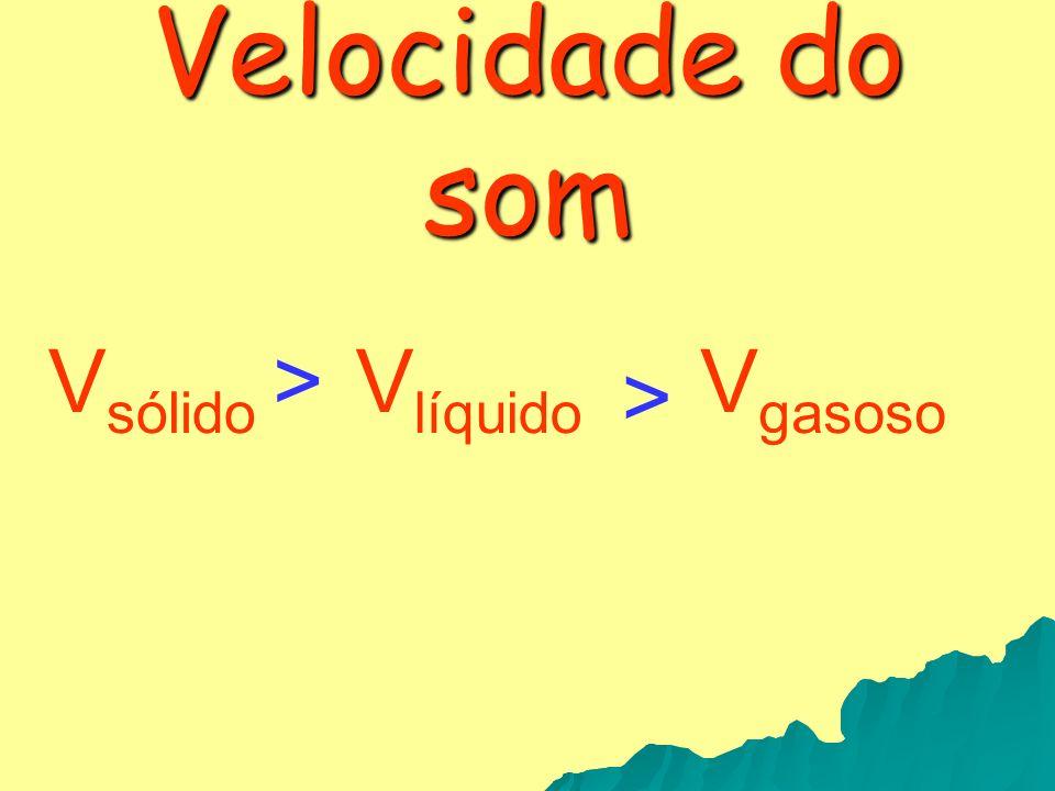 Velocidade do som V sólido V líquido V gasoso > >