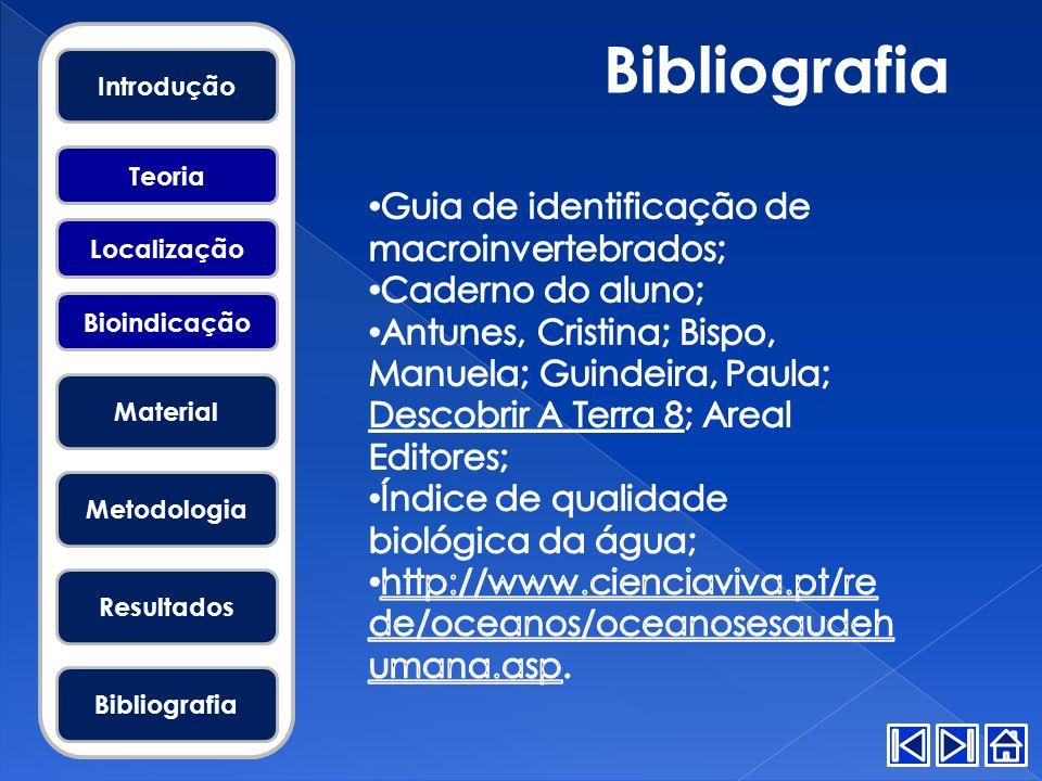 Bibliografia Introdução Material Metodologia Resultados Bibliografia Teoria Localização Bioindicação