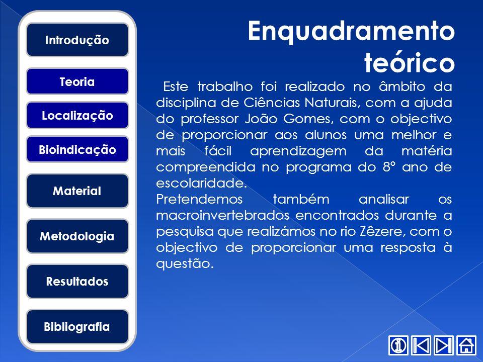 Enquadramento teórico Este trabalho foi realizado no âmbito da disciplina de Ciências Naturais, com a ajuda do professor João Gomes, com o objectivo d
