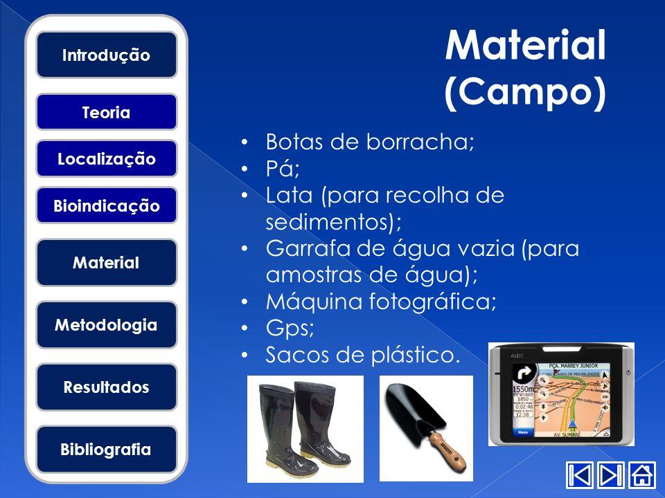 Material (Campo) Botas de borracha; Pá; Lata (para recolha de sedimentos); Garrafa de água vazia (para amostras de água); Máquina fotográfica; Gps; Sa