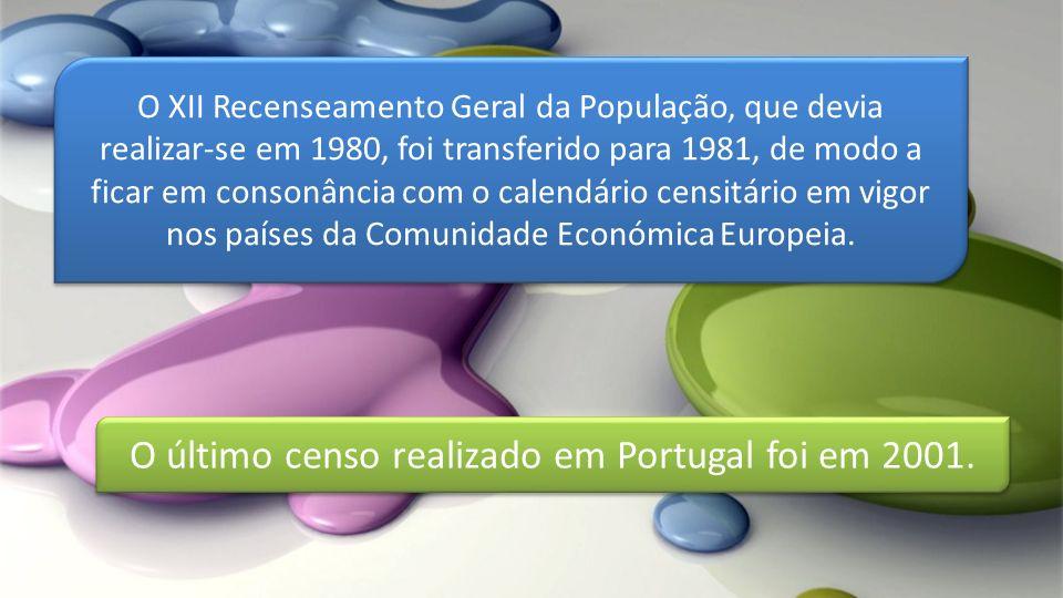 O último censo realizado em Portugal foi em 2001. O XII Recenseamento Geral da População, que devia realizar-se em 1980, foi transferido para 1981, de