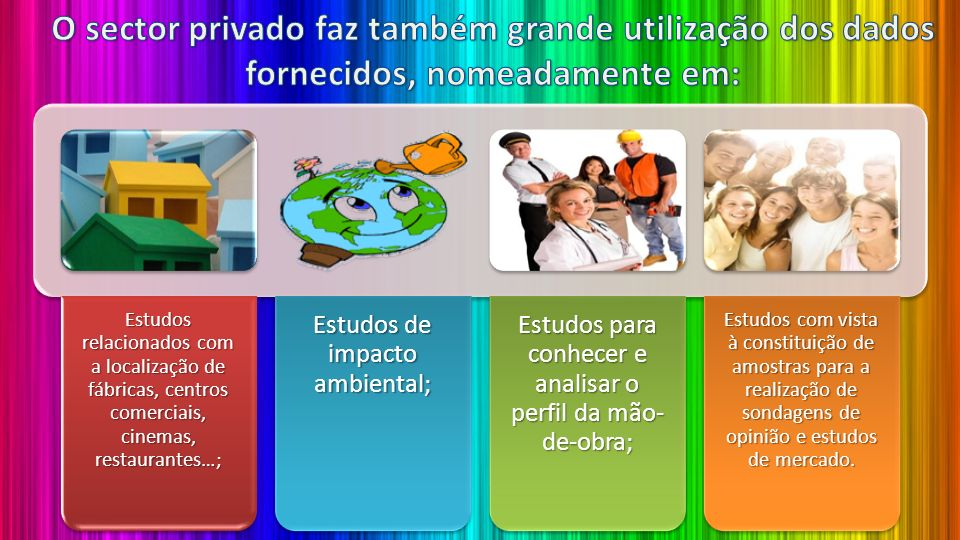 Estudos relacionados com a localização de fábricas, centros comerciais, cinemas, restaurantes…; Estudos de impacto ambiental; Estudos para conhecer e
