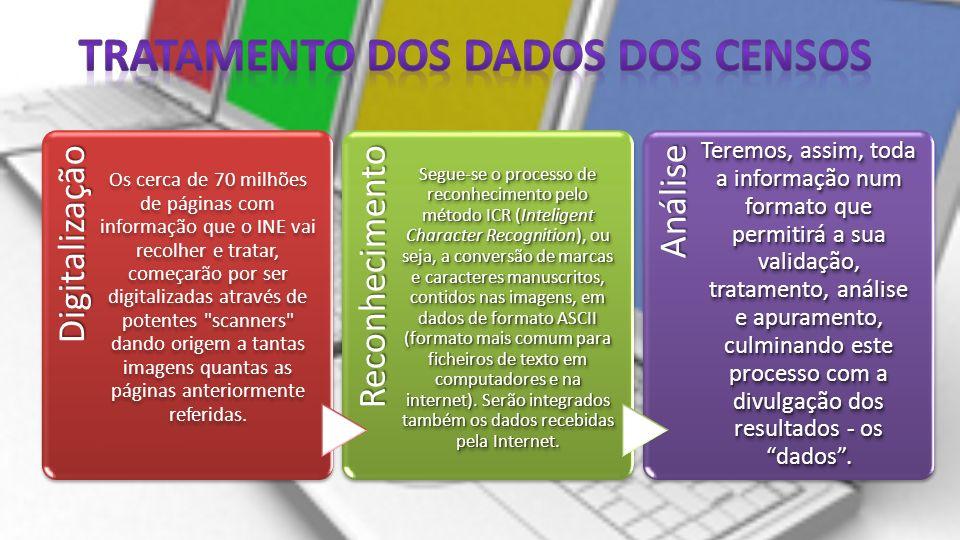 Digitalização Os cerca de 70 milhões de páginas com informação que o INE vai recolher e tratar, começarão por ser digitalizadas através de potentes