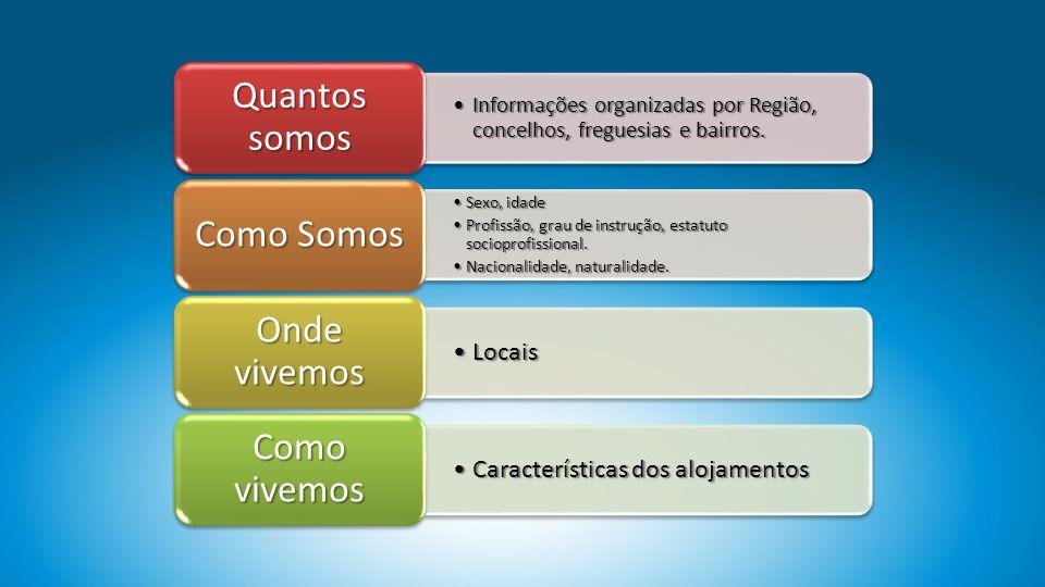 Informações organizadas por Região, concelhos, freguesias e bairros.Informações organizadas por Região, concelhos, freguesias e bairros. Quantos somos