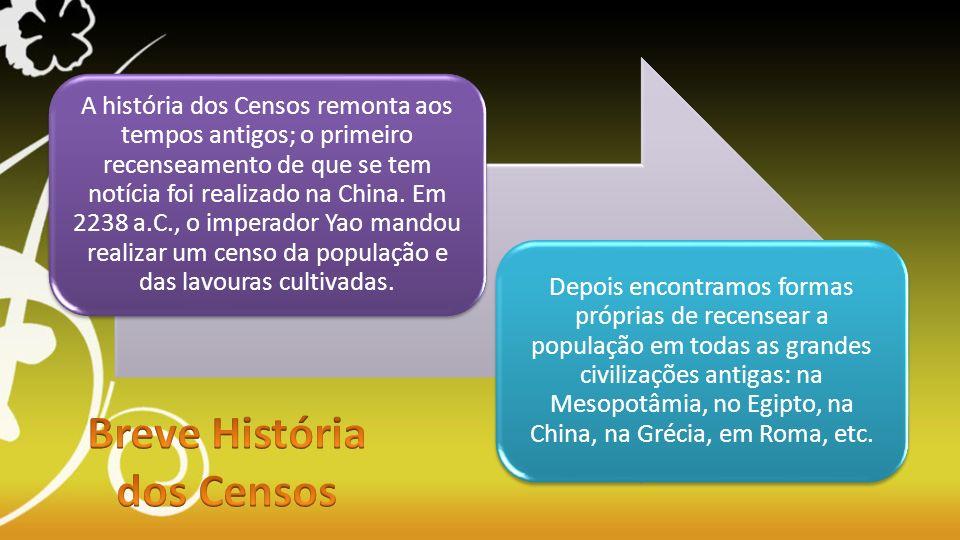 A história dos Censos remonta aos tempos antigos; o primeiro recenseamento de que se tem notícia foi realizado na China. Em 2238 a.C., o imperador Yao