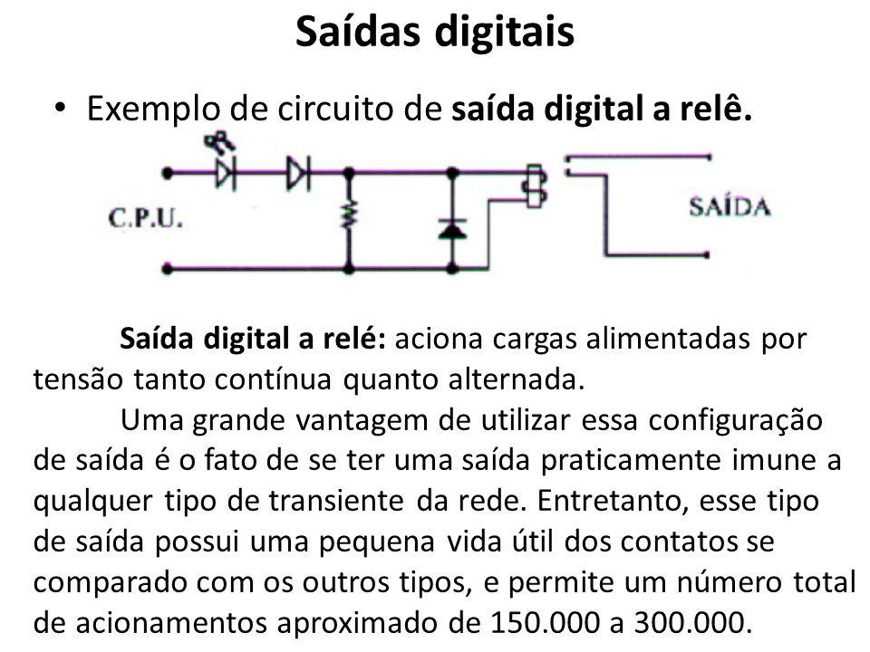 Saídas digitais Exemplo de circuito de saída digital a relê. Saída digital a relé: aciona cargas alimentadas por tensão tanto contínua quanto alternad