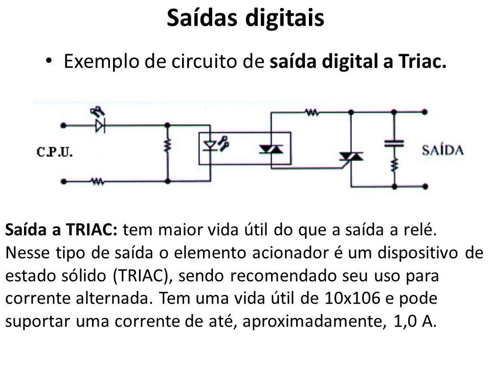 Saídas digitais Exemplo de circuito de saída digital a Triac. Saída a TRIAC: tem maior vida útil do que a saída a relé. Nesse tipo de saída o elemento