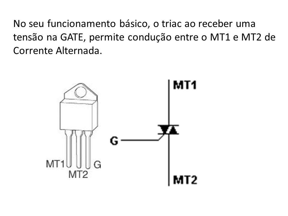 No seu funcionamento básico, o triac ao receber uma tensão na GATE, permite condução entre o MT1 e MT2 de Corrente Alternada.