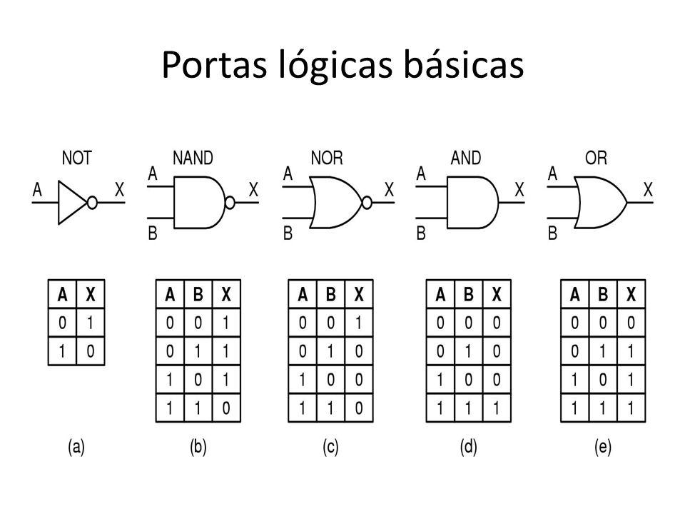 Portas lógicas básicas