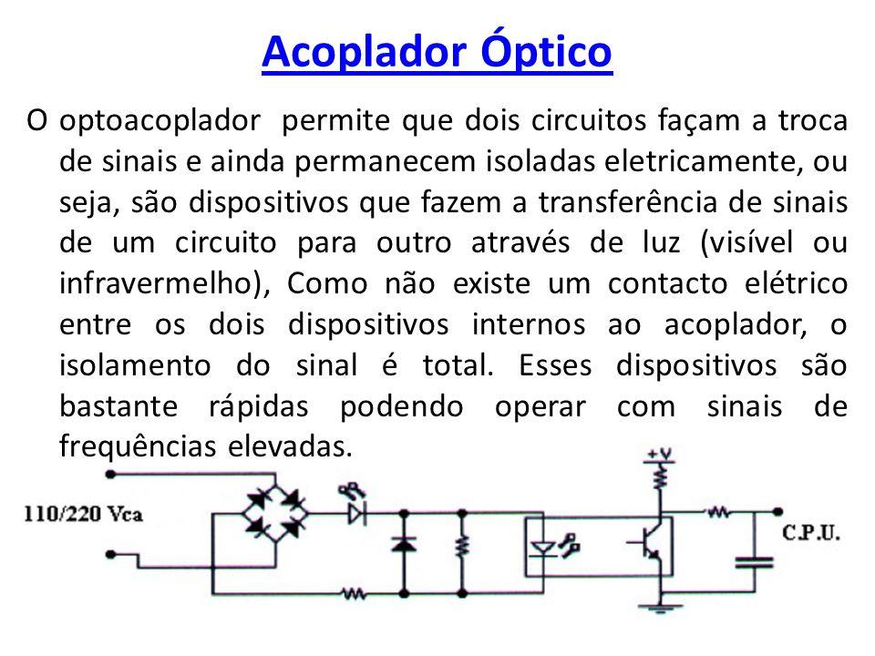 Acoplador Óptico O optoacoplador permite que dois circuitos façam a troca de sinais e ainda permanecem isoladas eletricamente, ou seja, são dispositiv