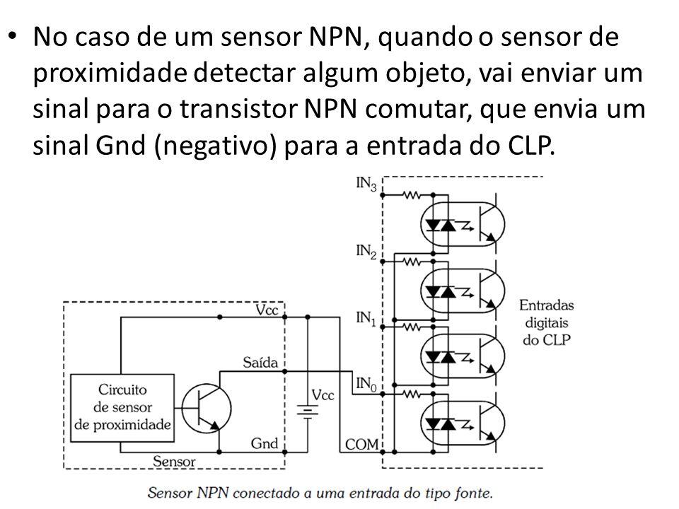 No caso de um sensor NPN, quando o sensor de proximidade detectar algum objeto, vai enviar um sinal para o transistor NPN comutar, que envia um sinal