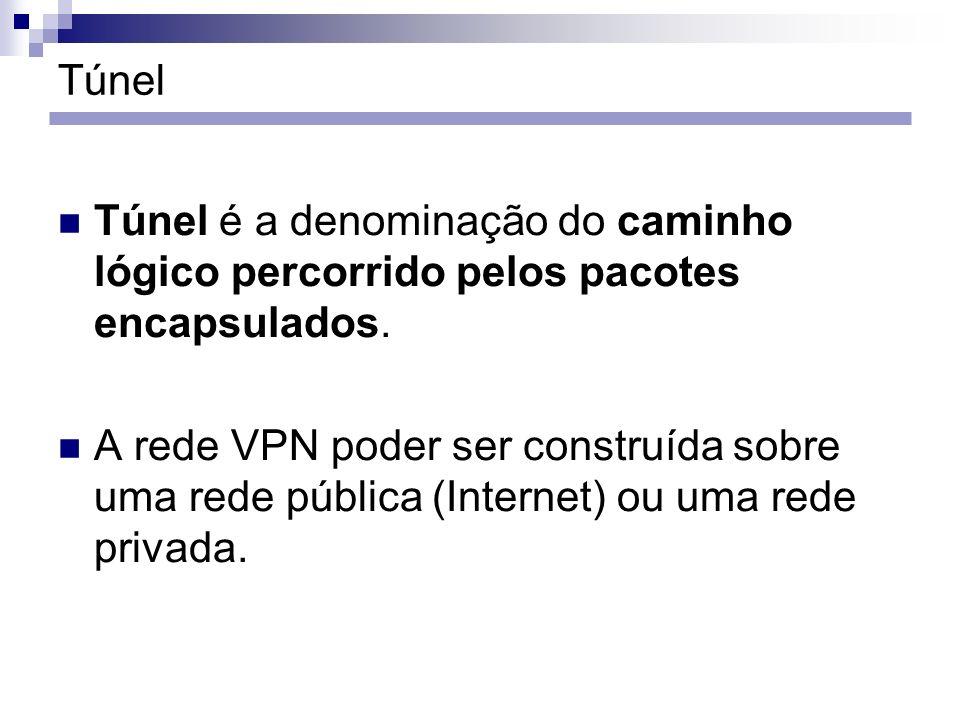 Túnel Túnel é a denominação do caminho lógico percorrido pelos pacotes encapsulados. A rede VPN poder ser construída sobre uma rede pública (Internet)