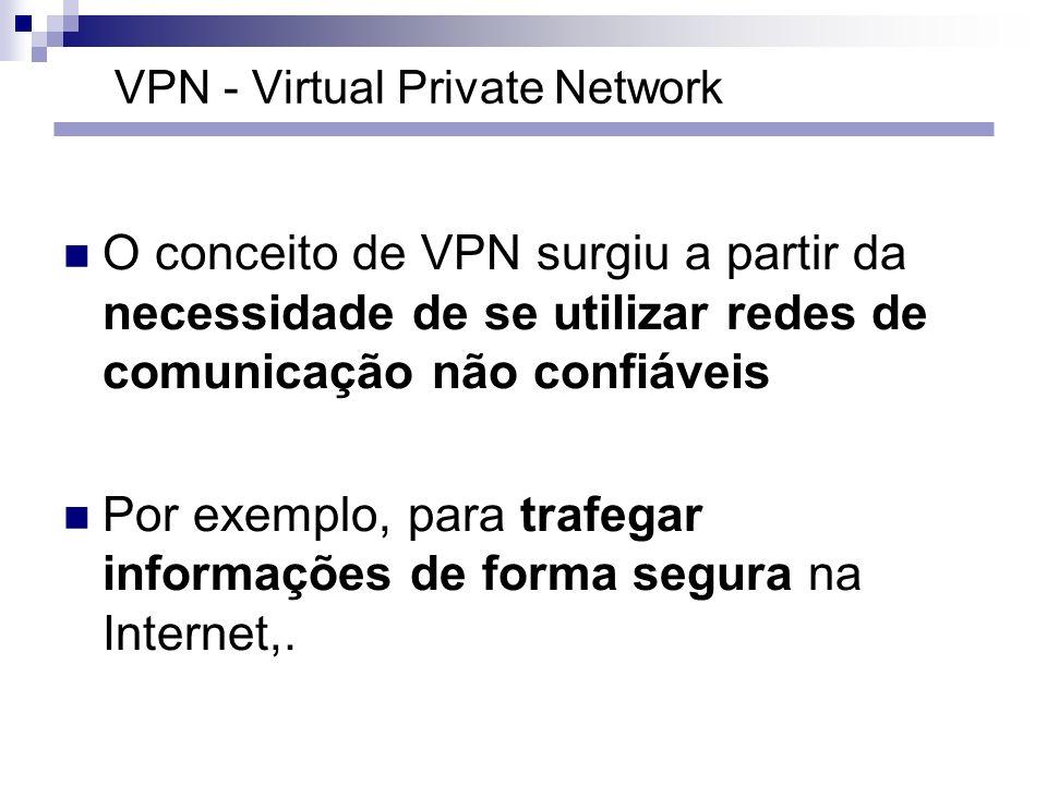 VPN - Virtual Private Network O conceito de VPN surgiu a partir da necessidade de se utilizar redes de comunicação não confiáveis Por exemplo, para tr