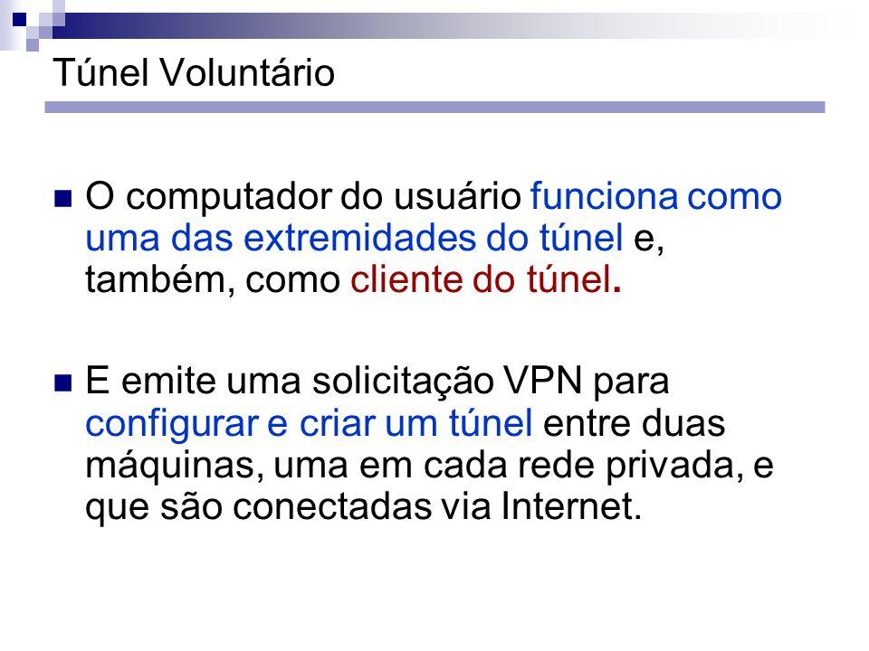 Túnel Voluntário O computador do usuário funciona como uma das extremidades do túnel e, também, como cliente do túnel. E emite uma solicitação VPN par