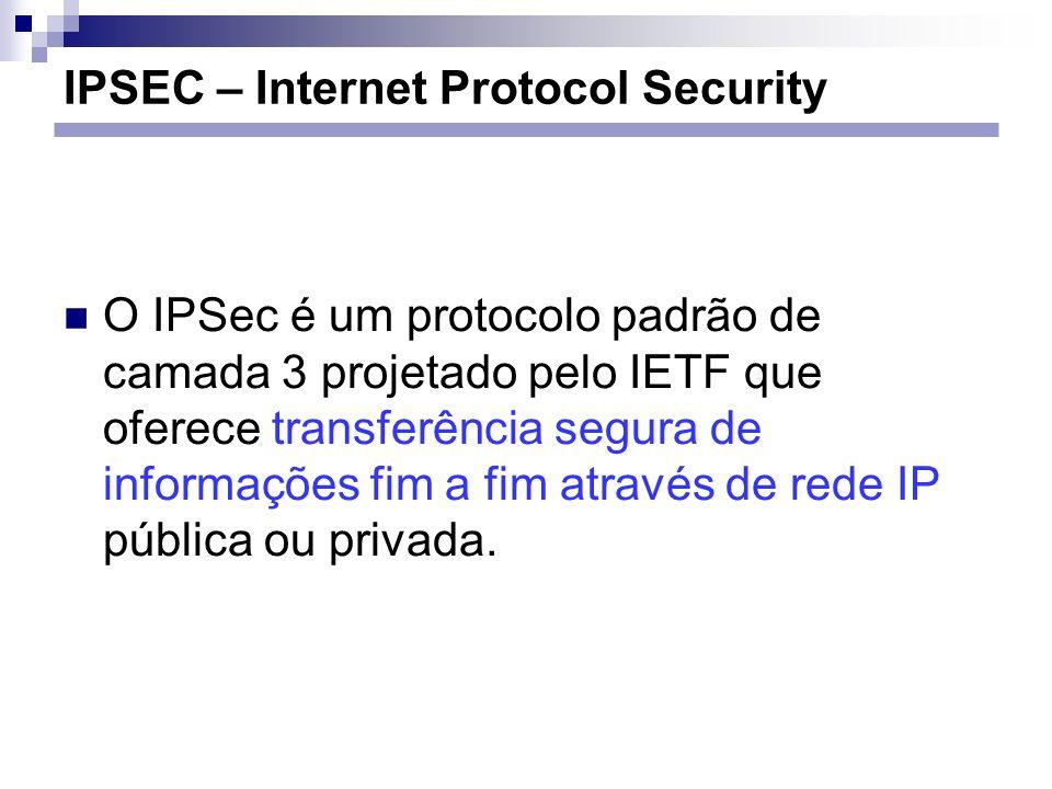 IPSEC – Internet Protocol Security O IPSec é um protocolo padrão de camada 3 projetado pelo IETF que oferece transferência segura de informações fim a