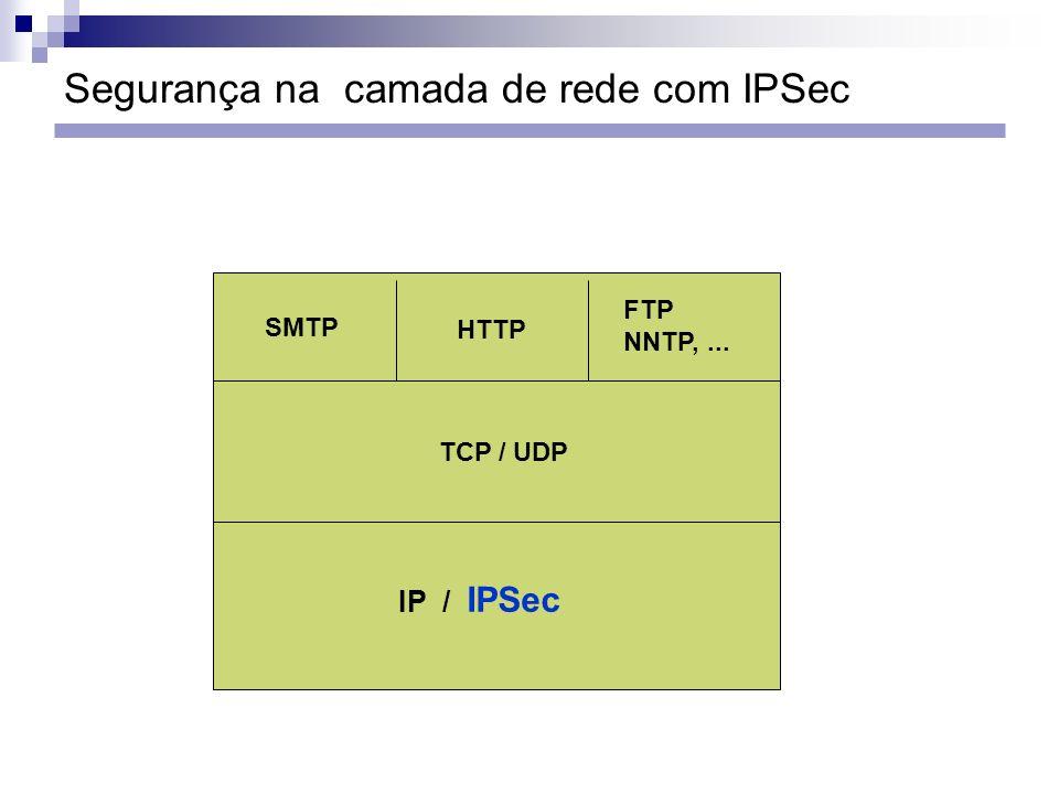 Segurança na camada de rede com IPSec HTTP SMTP FTP NNTP,... TCP / UDP IP / IPSec