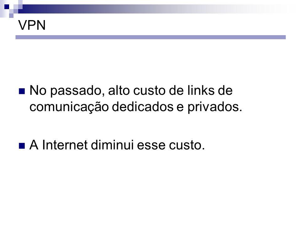VPN No passado, alto custo de links de comunicação dedicados e privados. A Internet diminui esse custo.