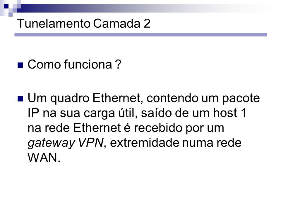Tunelamento Camada 2 Como funciona ? Um quadro Ethernet, contendo um pacote IP na sua carga útil, saído de um host 1 na rede Ethernet é recebido por u
