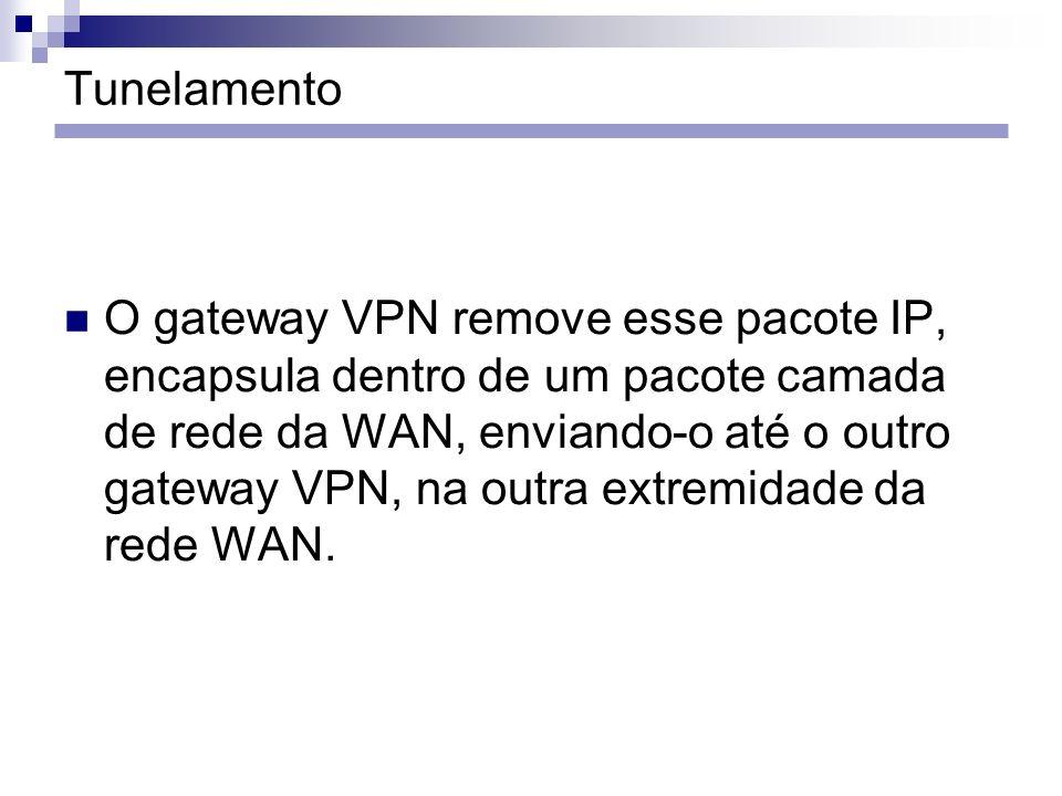 Tunelamento O gateway VPN remove esse pacote IP, encapsula dentro de um pacote camada de rede da WAN, enviando-o até o outro gateway VPN, na outra ext