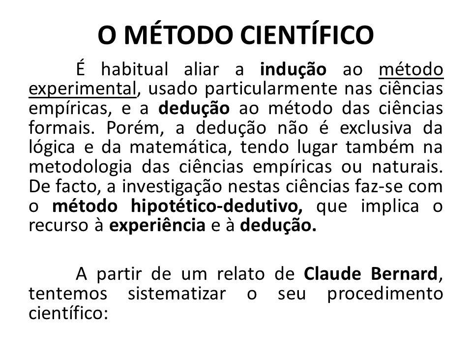 O MÉTODO CIENTÍFICO É habitual aliar a indução ao método experimental, usado particularmente nas ciências empíricas, e a dedução ao método das ciência