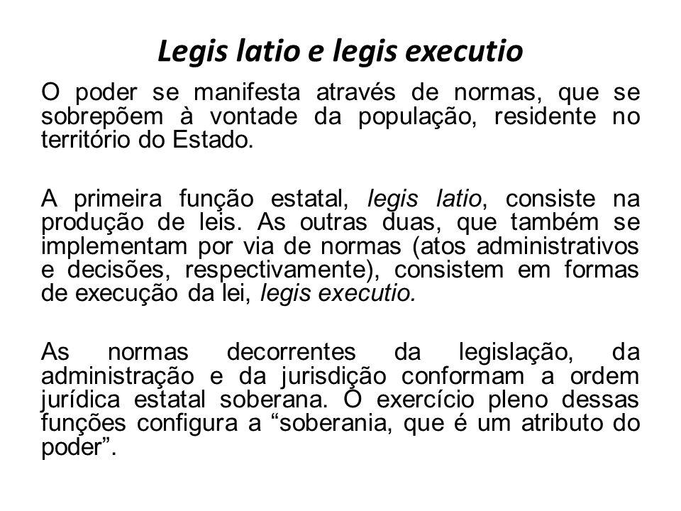 Legis latio e legis executio O poder se manifesta através de normas, que se sobrepõem à vontade da população, residente no território do Estado. A pri