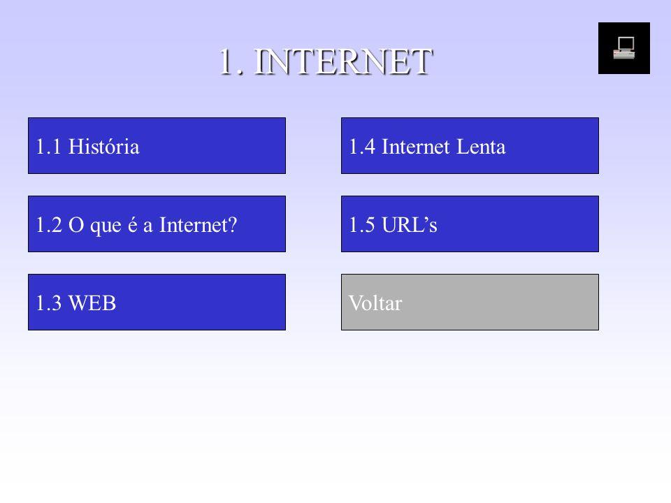 1.1 História 1.2 O que é a Internet? 1.3 WEB 1.4 Internet Lenta 1.5 URLs Voltar 1. INTERNET