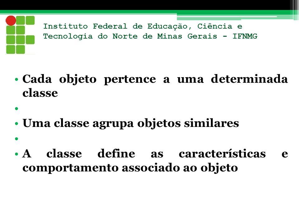 Instituto Federal de Educação, Ciência e Tecnologia do Norte de Minas Gerais - IFNMG Cada objeto pertence a uma determinada classe Uma classe agrupa o