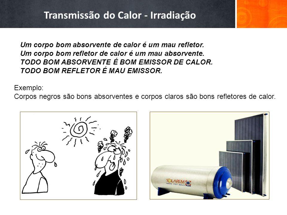 Um corpo bom absorvente de calor é um mau refletor. Um corpo bom refletor de calor é um mau absorvente. TODO BOM ABSORVENTE É BOM EMISSOR DE CALOR. TO