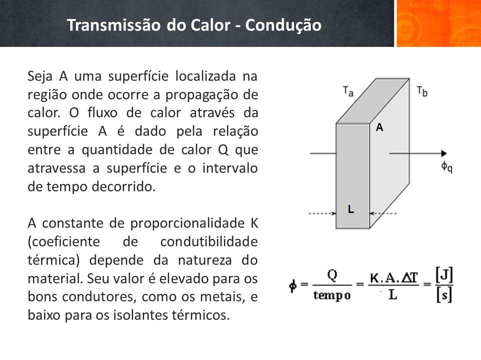 Transmissão do Calor - Condução Verifica-se experimentalmente, que o fluxo de calor através de uma placa é proporcional à área da placa A, à diferença de temperatura entre os meios (1) e (2) que ela separa e é inversamente proporcional à espessura da placa L.