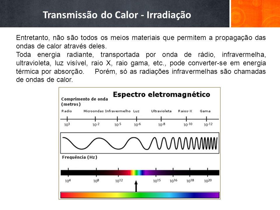 Transmissão do Calor - Irradiação Entretanto, não são todos os meios materiais que permitem a propagação das ondas de calor através deles.