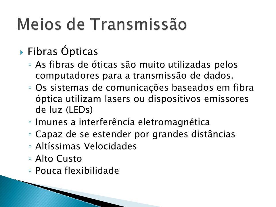 Fibras Ópticas As fibras de óticas são muito utilizadas pelos computadores para a transmissão de dados.