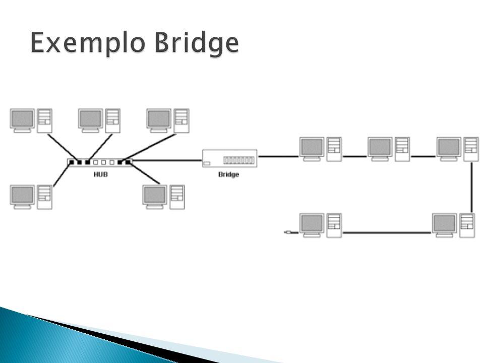 Ethernet A rede Ethernet é a mais utilizada atualmente Como não há um controle através de tokens, pode haver colisão, visto que podem haver comunicações simultâneas.