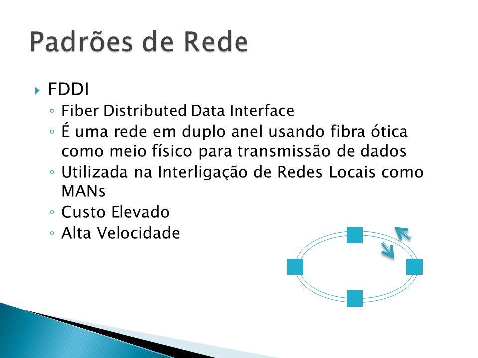 FDDI Fiber Distributed Data Interface É uma rede em duplo anel usando fibra ótica como meio físico para transmissão de dados Utilizada na Interligação de Redes Locais como MANs Custo Elevado Alta Velocidade